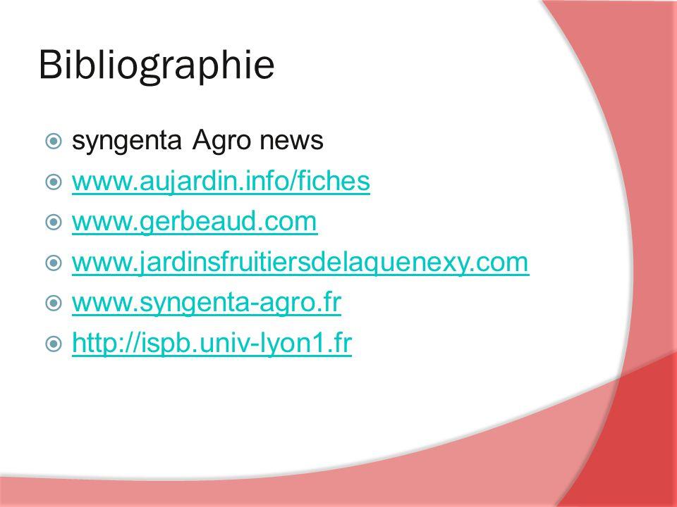 Bibliographie syngenta Agro news www.aujardin.info/fiches