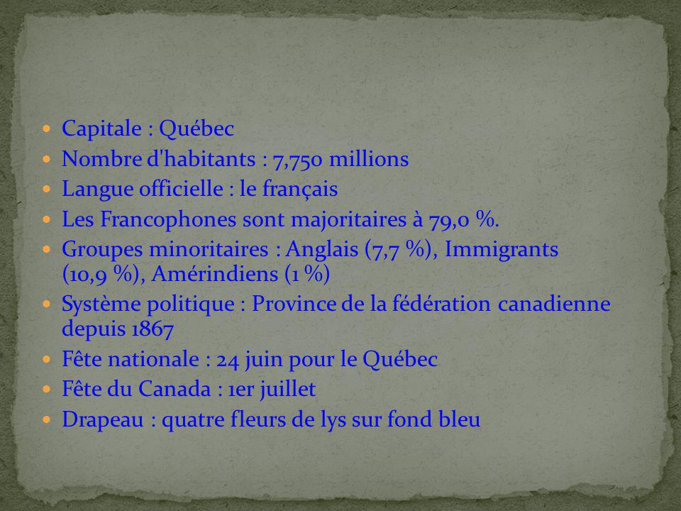 Capitale : Québec Nombre d habitants : 7,750 millions. Langue officielle : le français. Les Francophones sont majoritaires à 79,0 %.