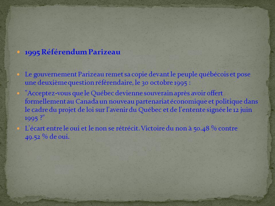 1995 Référendum Parizeau