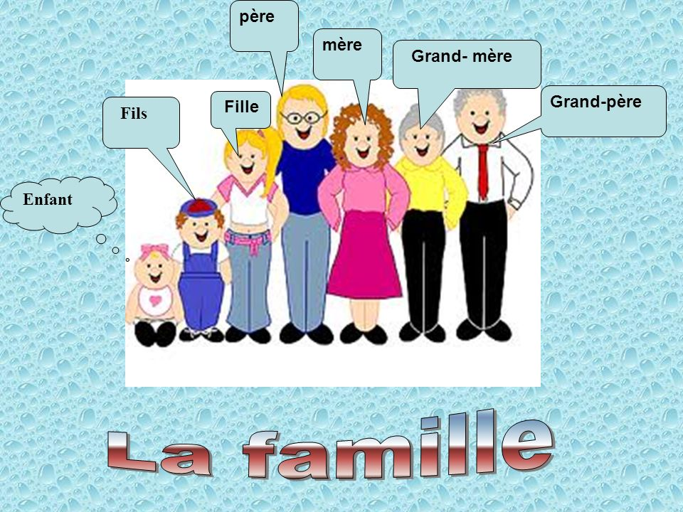 père mère Grand- mère Grand-père Fille Fils Enfant La famille