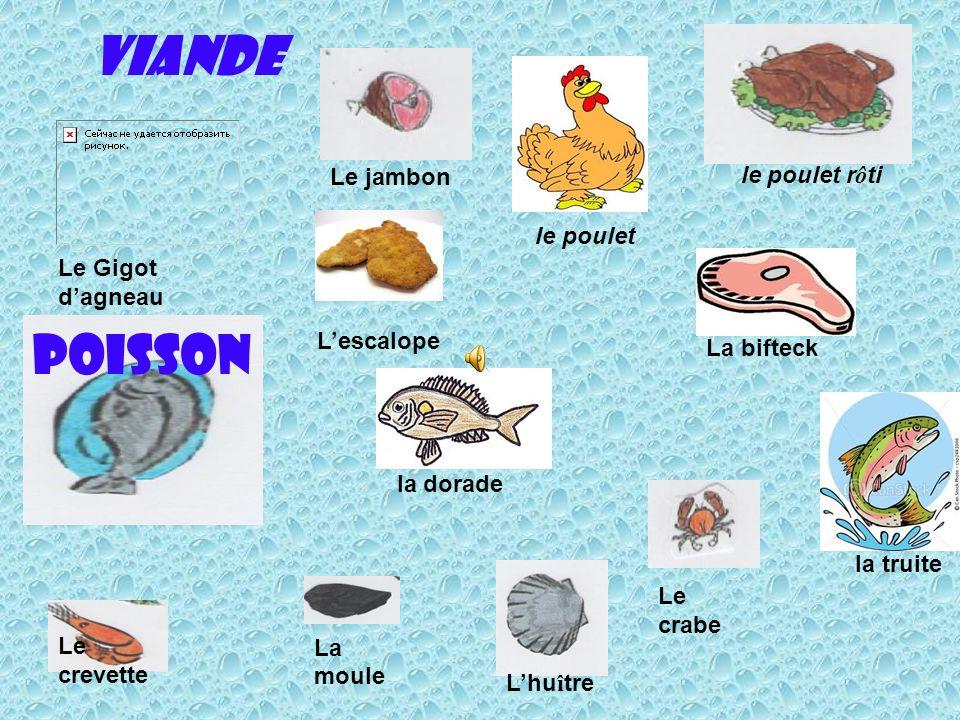 viande Poisson le poulet rôti Le jambon le poulet Le Gigot d'agneau