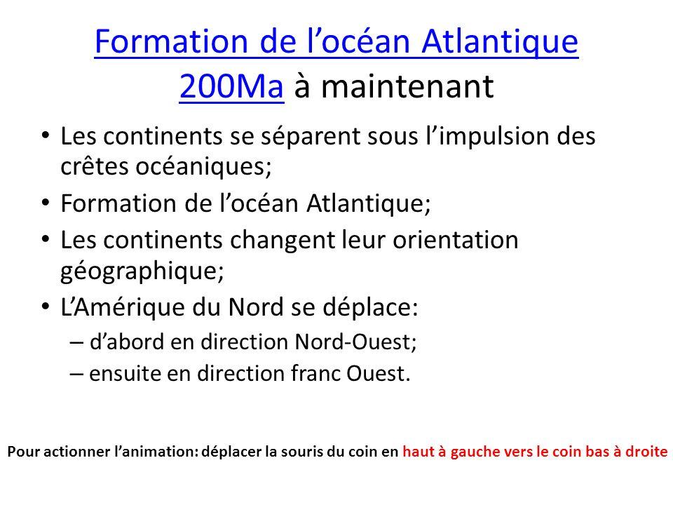 Formation de l'océan Atlantique 200Ma à maintenant