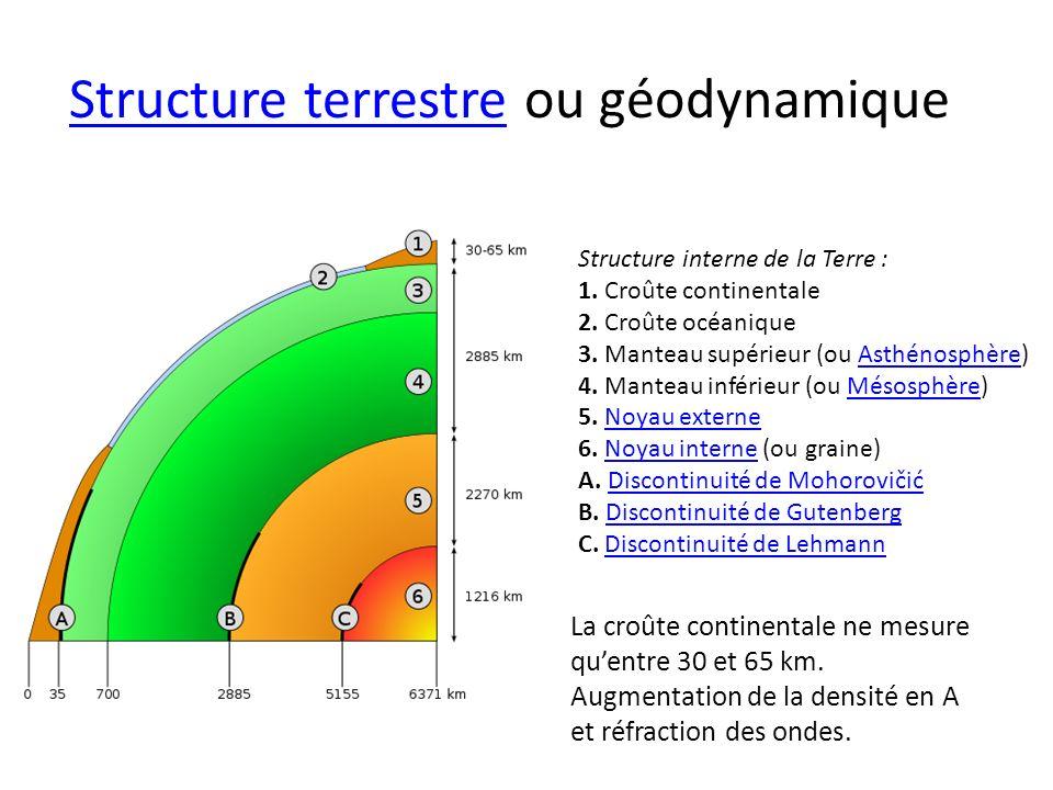 Structure terrestre ou géodynamique