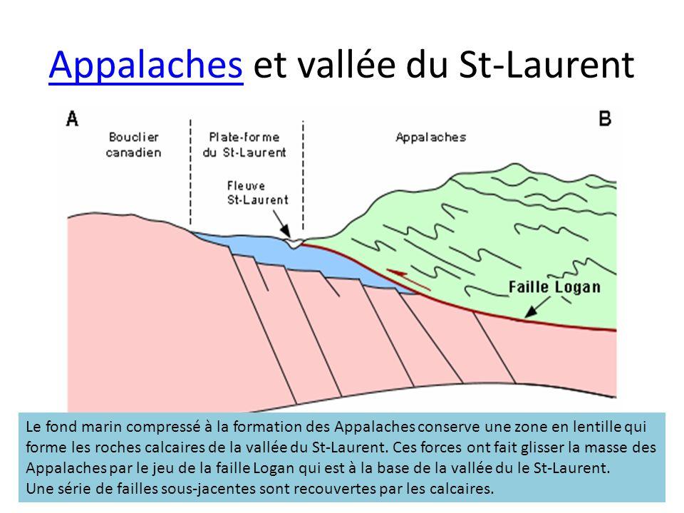 Appalaches et vallée du St-Laurent