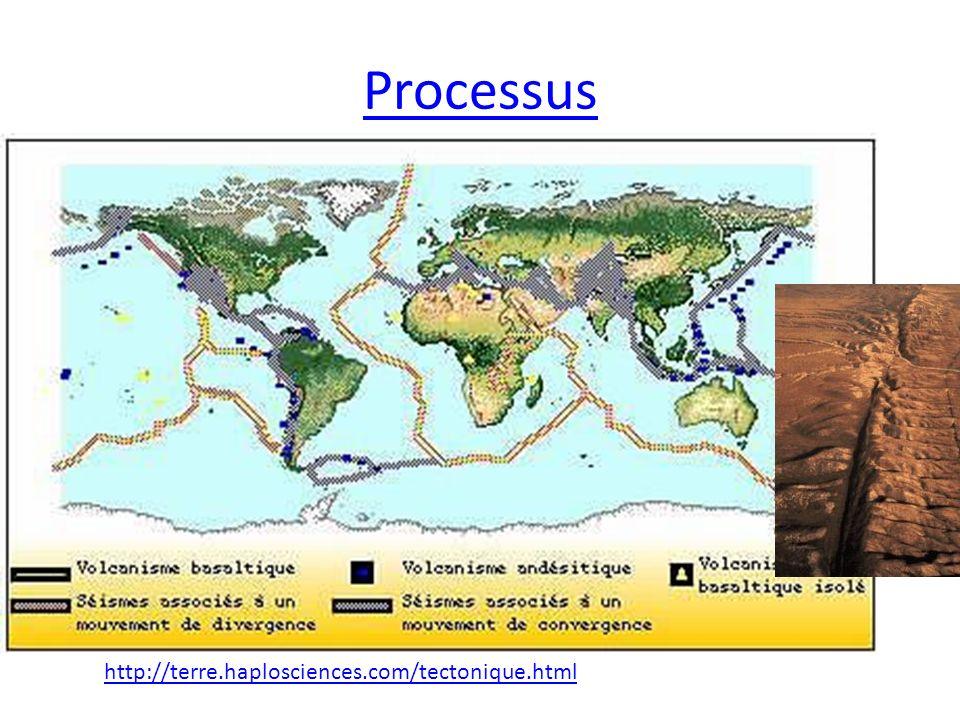 Processus http://terre.haplosciences.com/tectonique.html