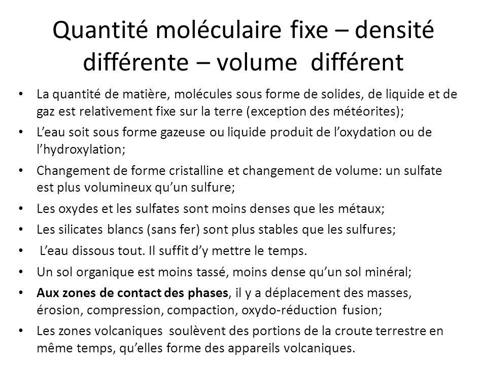 Quantité moléculaire fixe – densité différente – volume différent