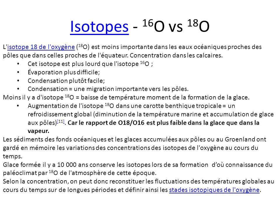 Isotopes - 16O vs 18O