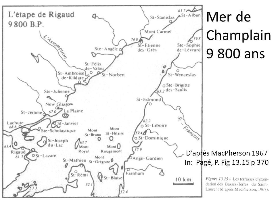 D'après MacPherson 1967 In: Pagé, P. Fig 13.15 p 370