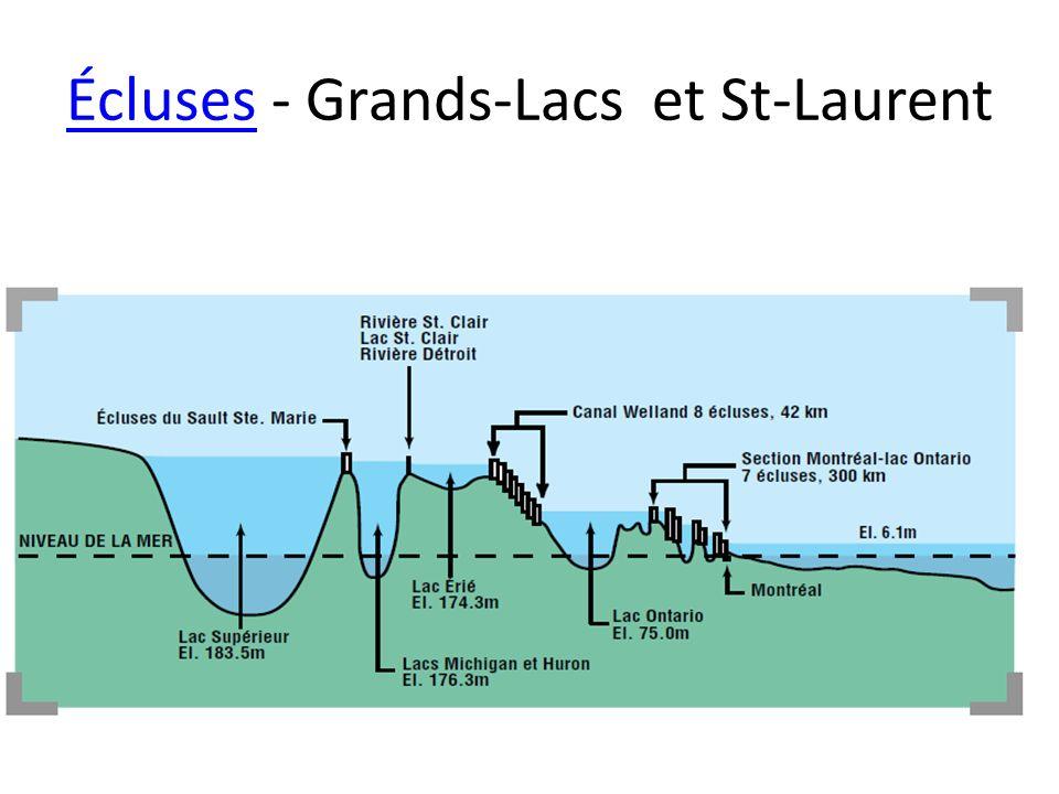 Écluses - Grands-Lacs et St-Laurent