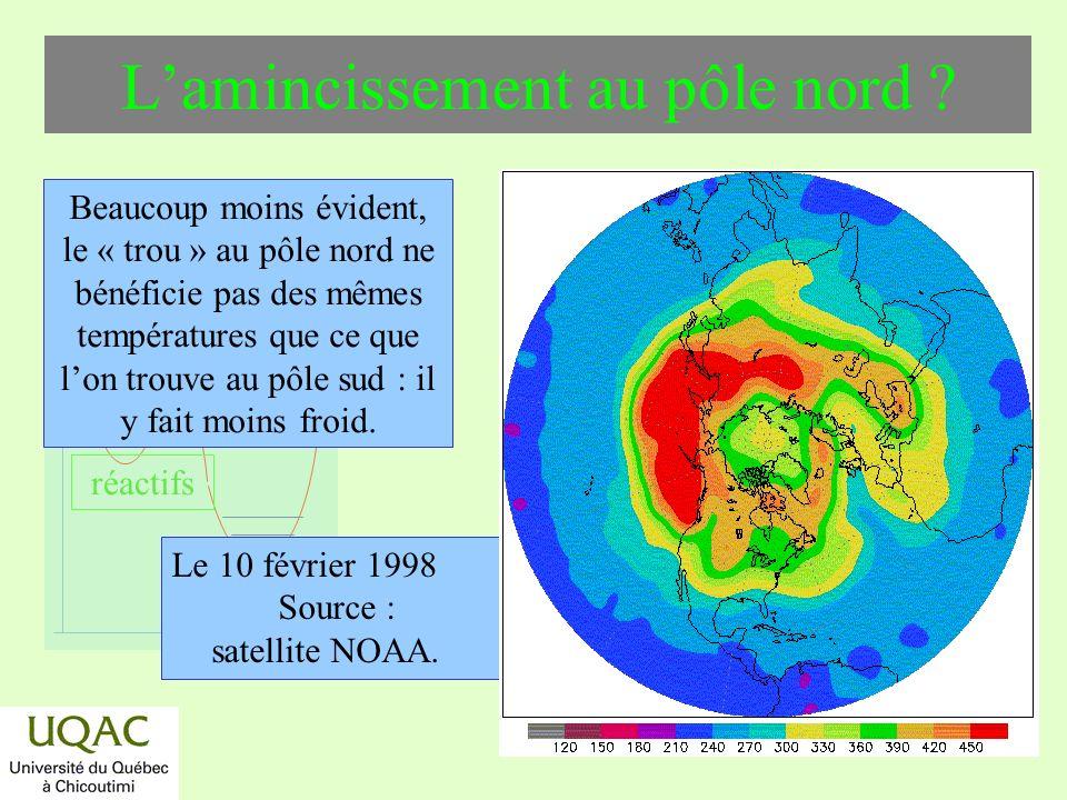L'amincissement au pôle nord