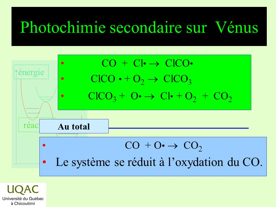 Photochimie secondaire sur Vénus