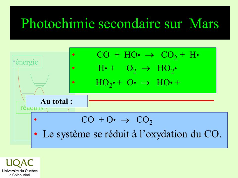 Photochimie secondaire sur Mars