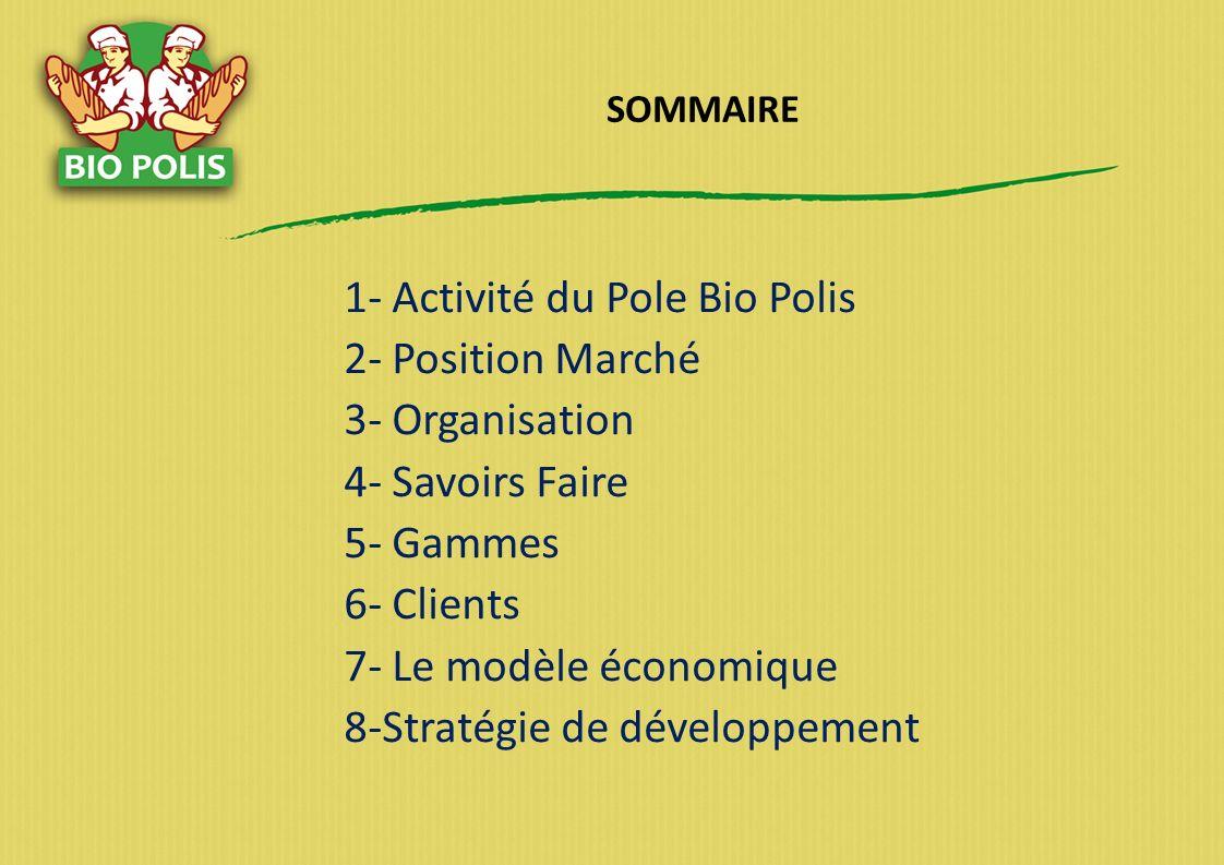 1- Activité du Pole Bio Polis 2- Position Marché 3- Organisation