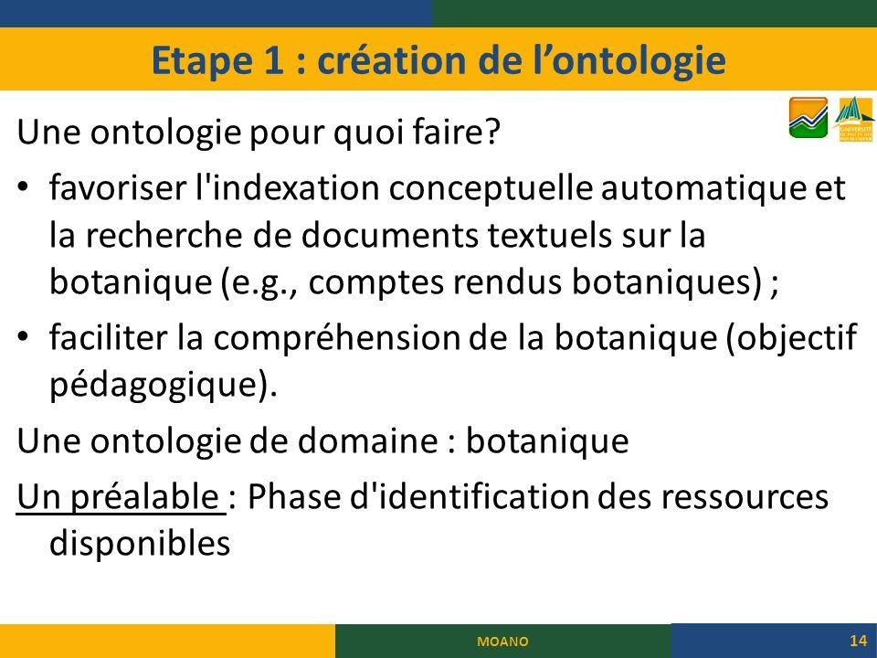 Etape 1 : création de l'ontologie