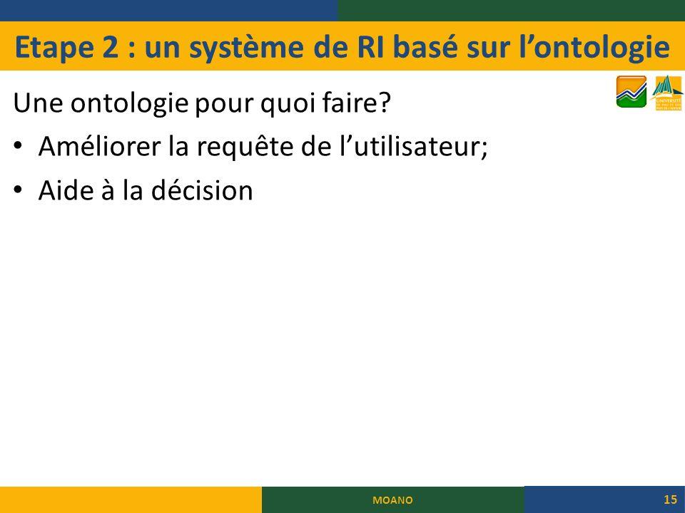Etape 2 : un système de RI basé sur l'ontologie