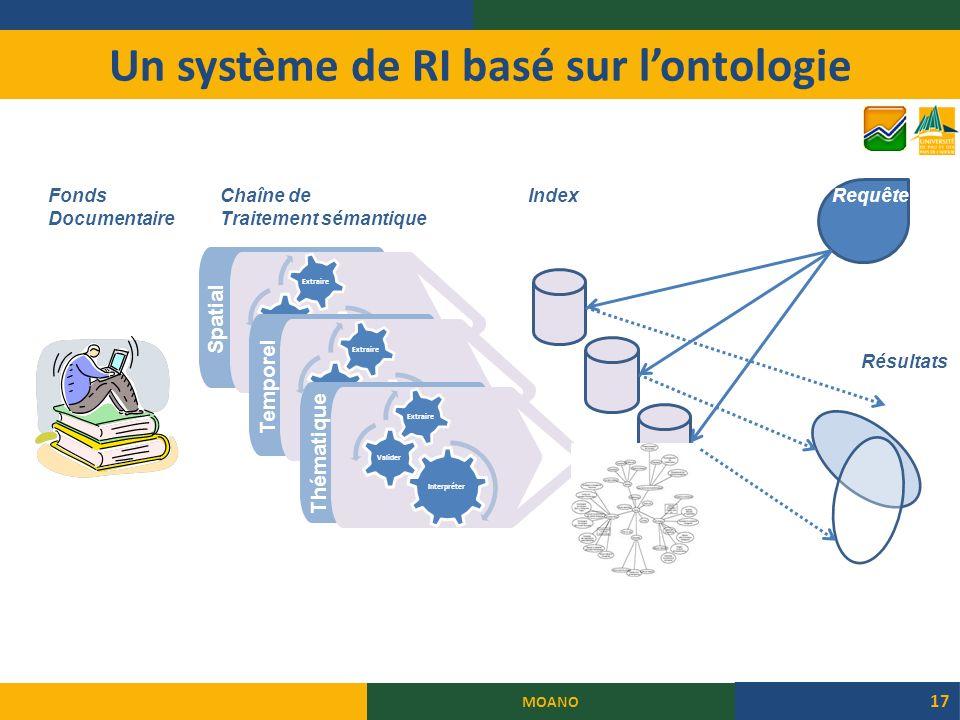 Un système de RI basé sur l'ontologie