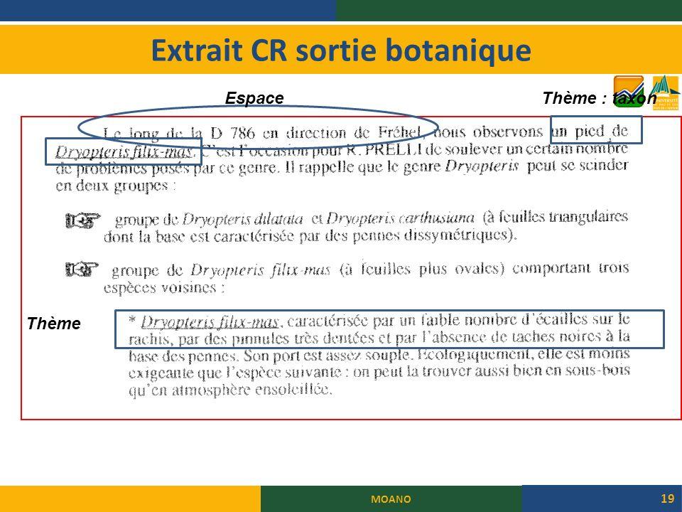 Extrait CR sortie botanique