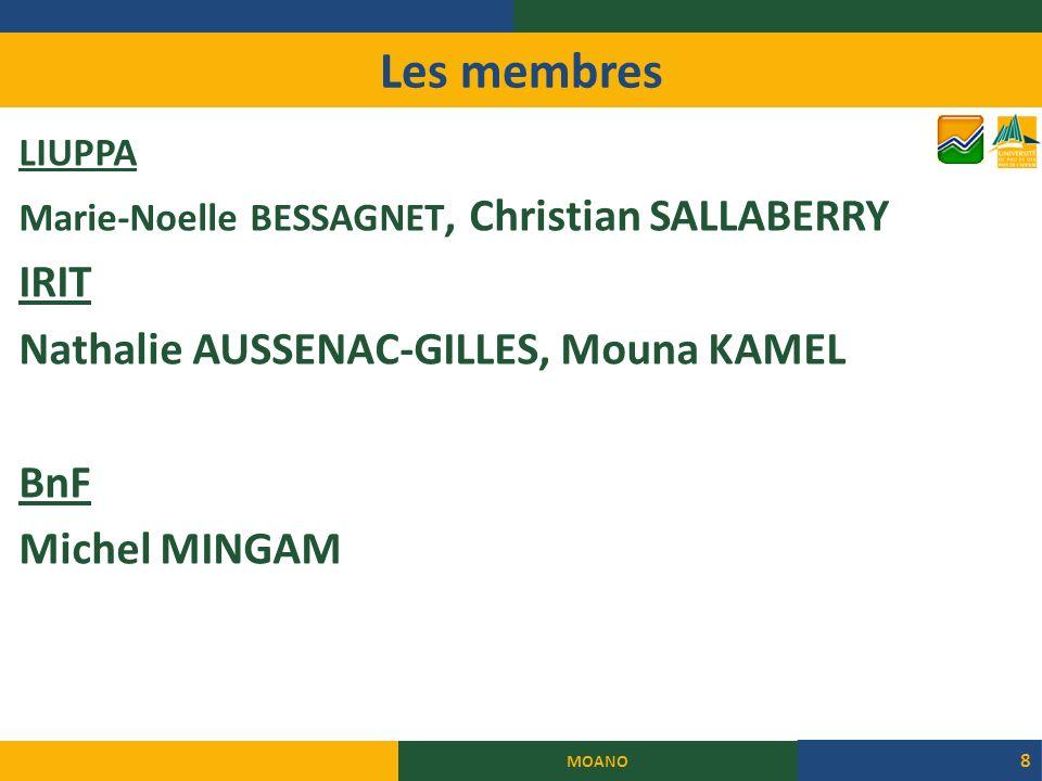Les membres IRIT Nathalie AUSSENAC-GILLES, Mouna KAMEL BnF
