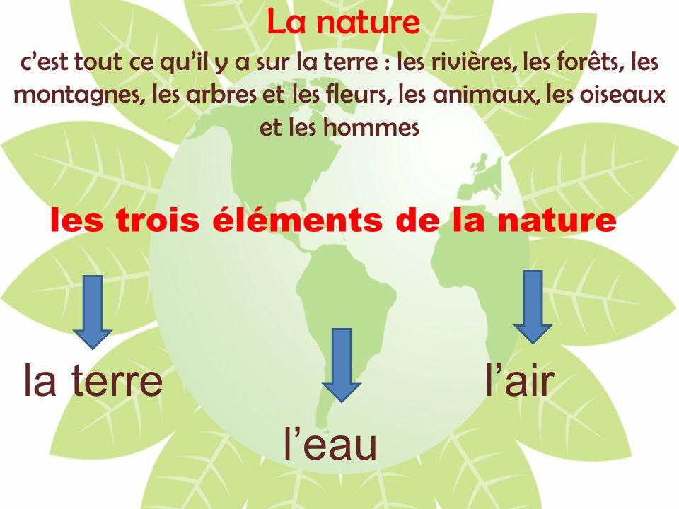 La nature c'est tout ce qu'il y a sur la terre : les rivières, les forêts, les montagnes, les arbres et les fleurs, les animaux, les oiseaux et les hommes