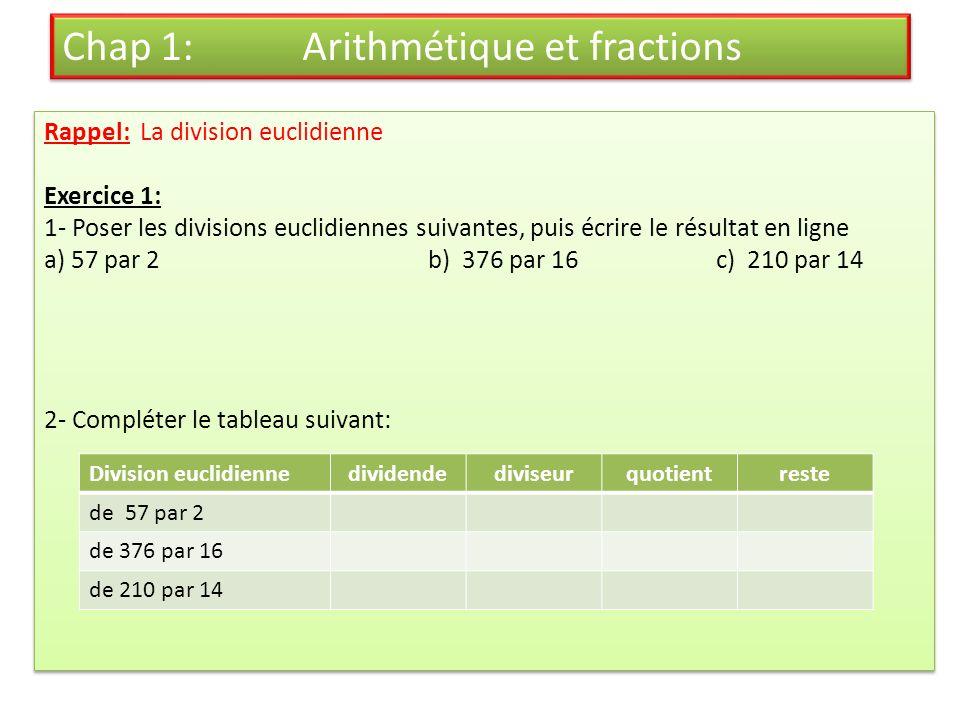 Chap 1: Arithmétique et fractions