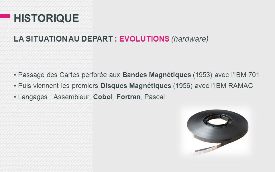 historique LA SITUATION AU DEPART : EVOLUTIONS (hardware)