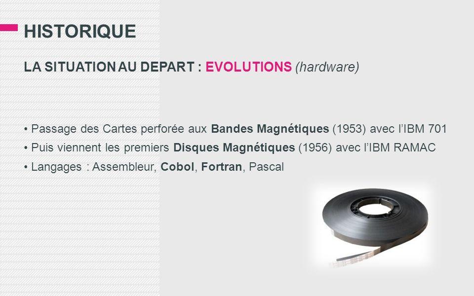 historique LA SITUATION AU DEPART : EVOLUTIONS (hardware)