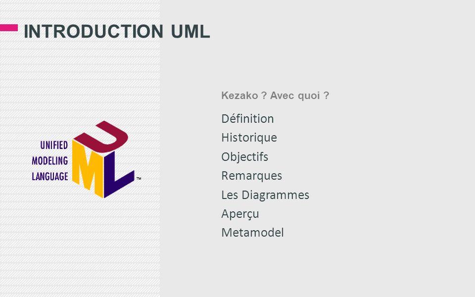 INTRODUCTION UML Définition Historique Objectifs Remarques