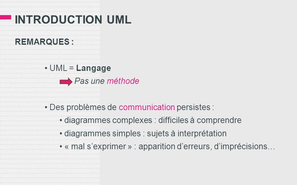INTRODUCTION UML REMARQUES : UML = Langage Pas une méthode