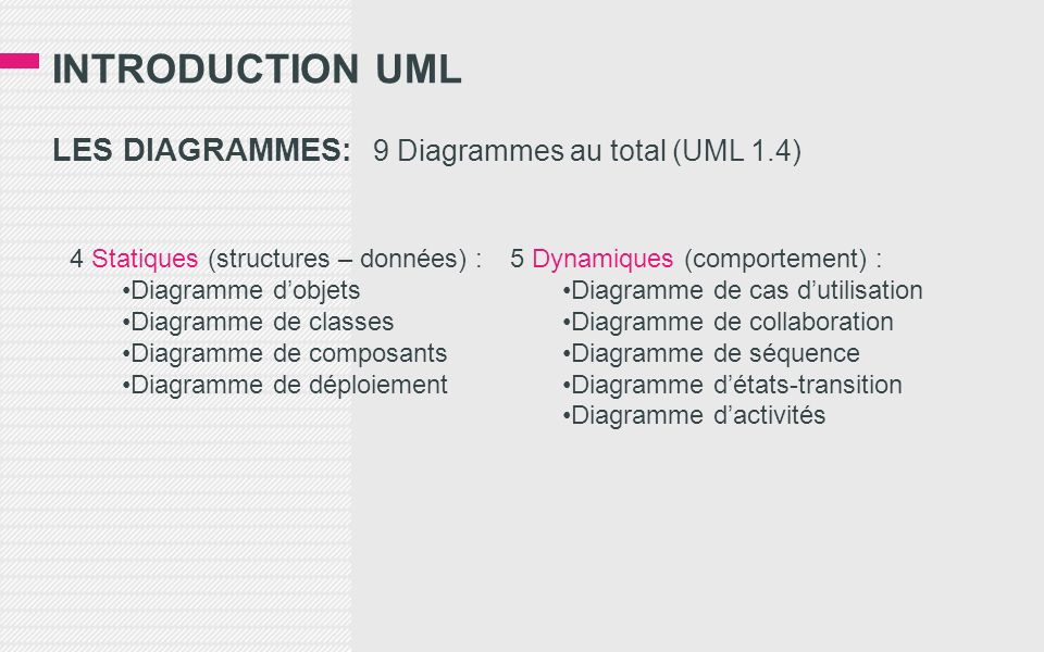 INTRODUCTION UML LES DIAGRAMMES: 9 Diagrammes au total (UML 1.4)