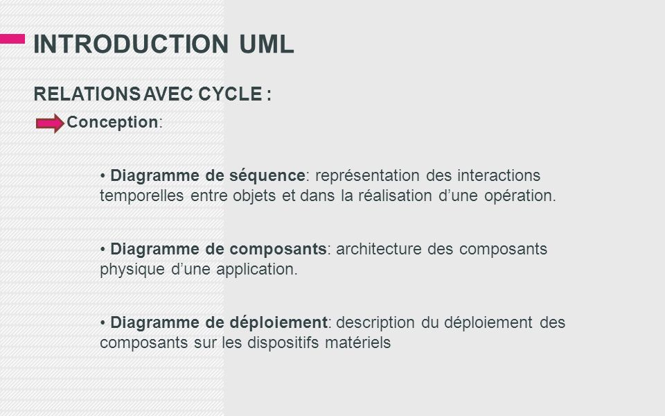 INTRODUCTION UML RELATIONS AVEC CYCLE : Conception: