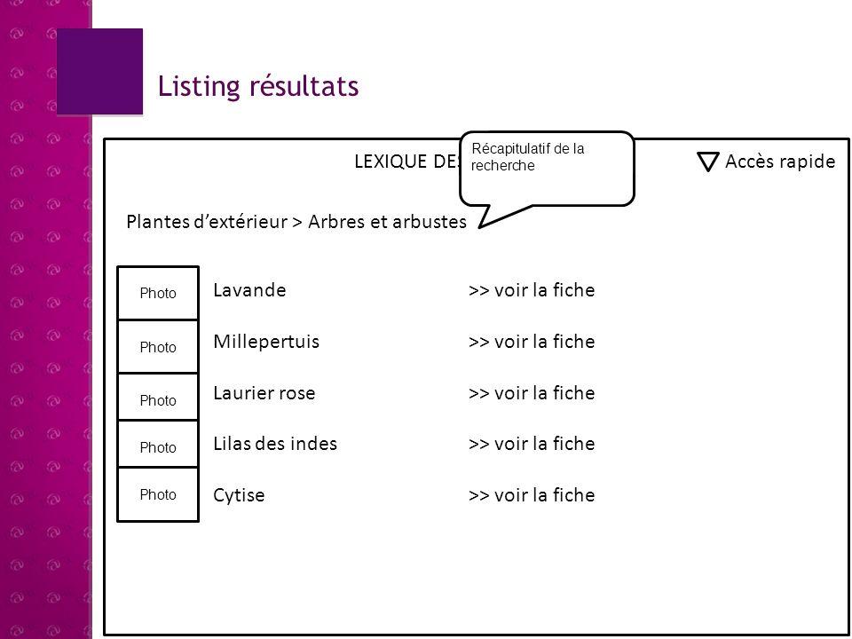 Listing résultats LEXIQUE DES PLANTES Accès rapide