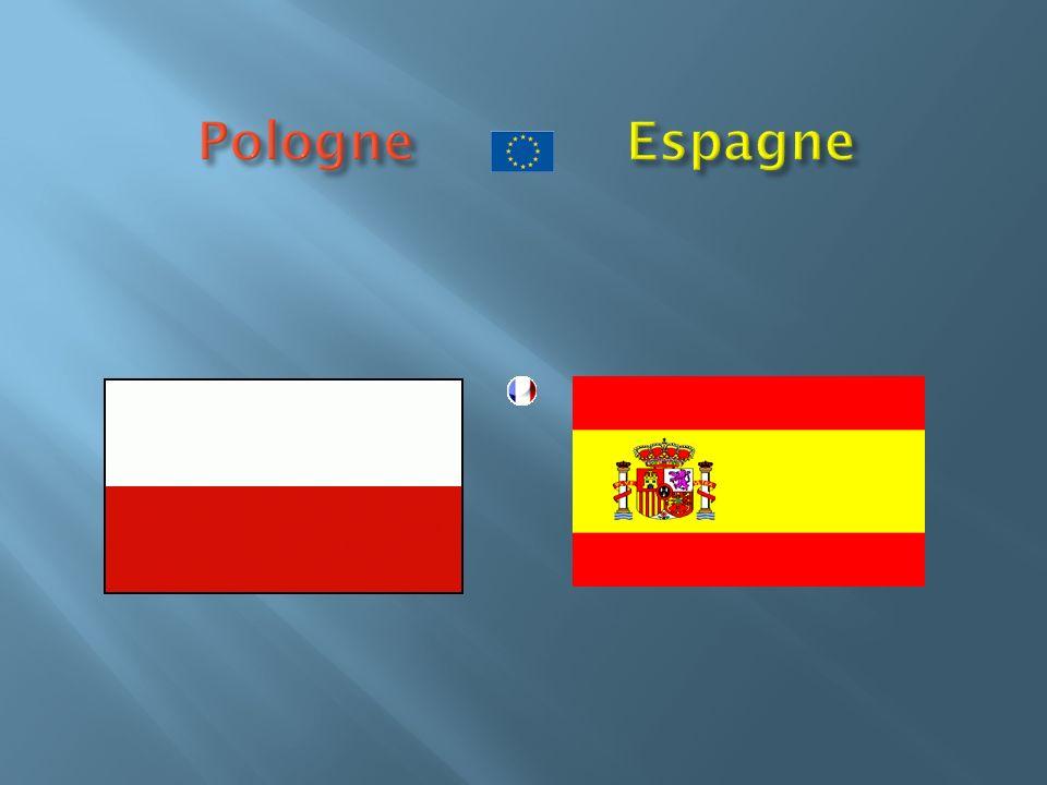 Pologne Espagne