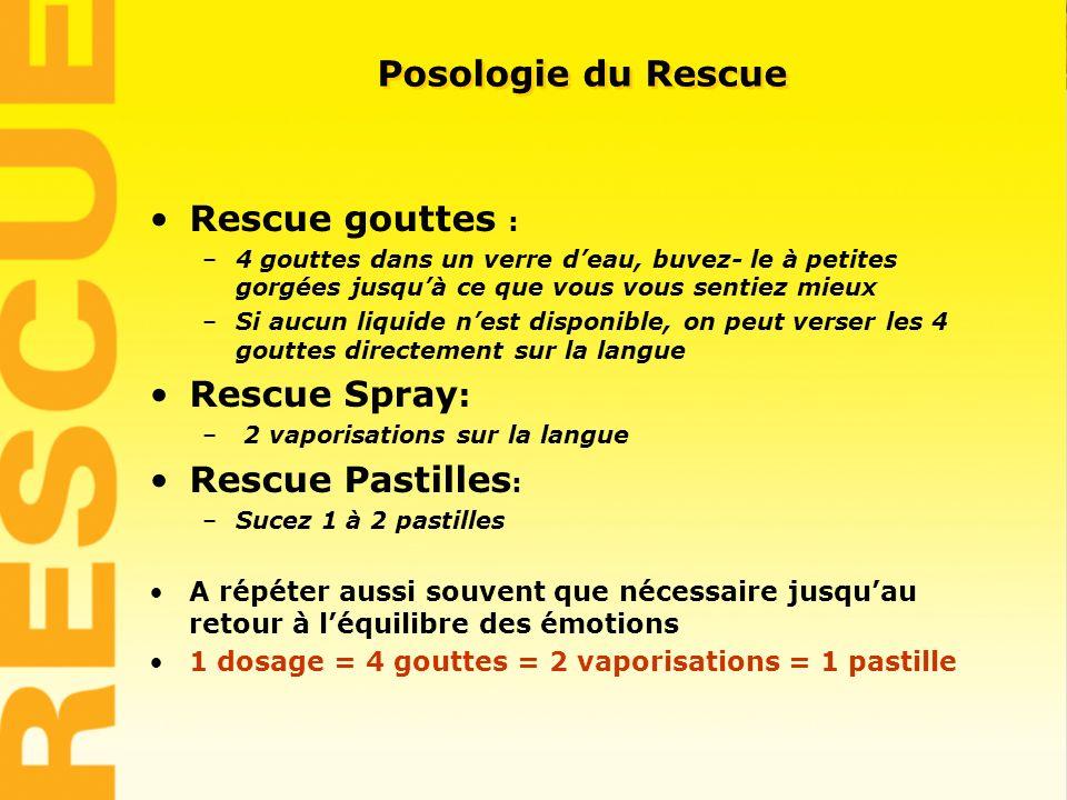 Posologie du Rescue Rescue gouttes : Rescue Spray: Rescue Pastilles: