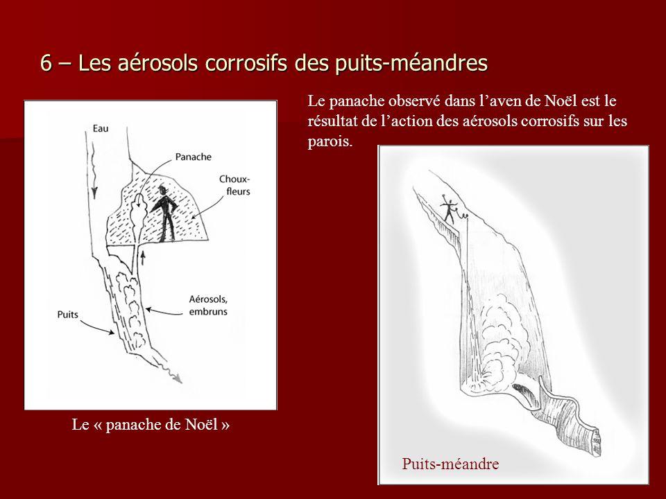 6 – Les aérosols corrosifs des puits-méandres