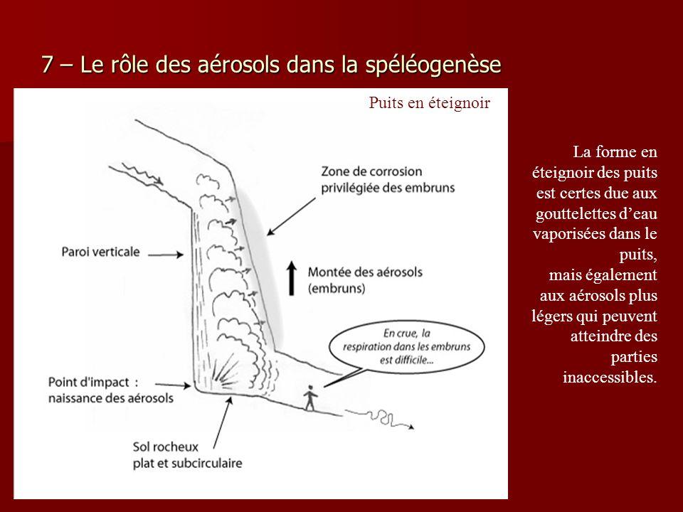 7 – Le rôle des aérosols dans la spéléogenèse