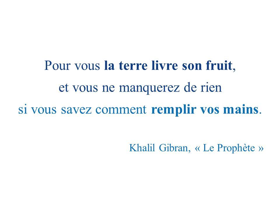 Pour vous la terre livre son fruit, et vous ne manquerez de rien