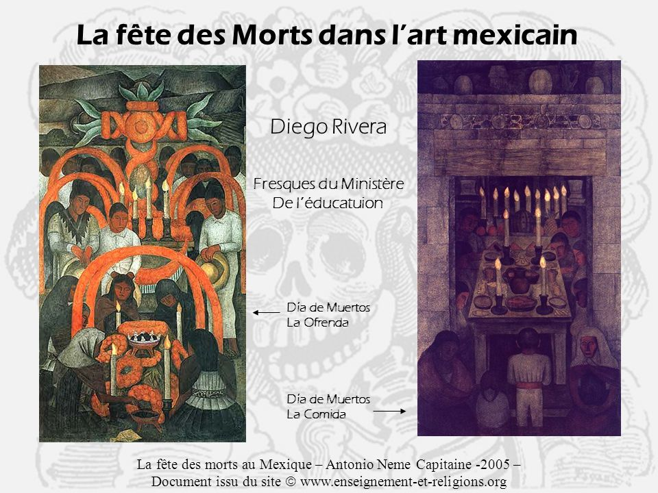 La fête des Morts dans l'art mexicain