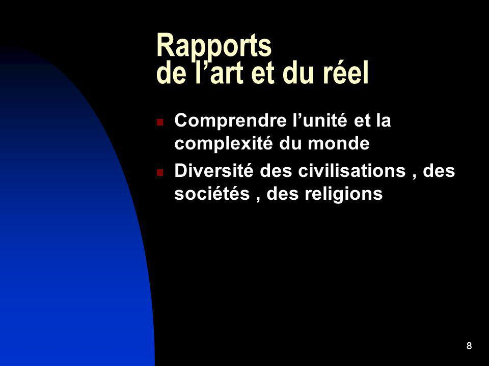 Rapports de l'art et du réel