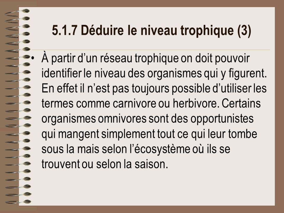 5.1.7 Déduire le niveau trophique (3)