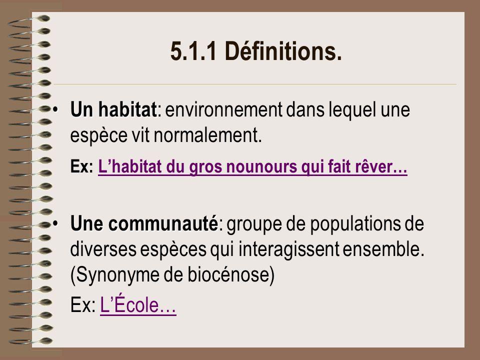 5.1.1 Définitions. Un habitat: environnement dans lequel une espèce vit normalement. Ex: L'habitat du gros nounours qui fait rêver…