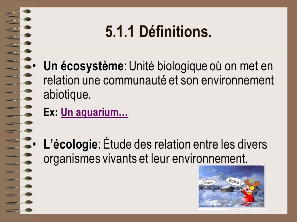 5.1.1 Définitions. Un écosystème: Unité biologique où on met en relation une communauté et son environnement abiotique.
