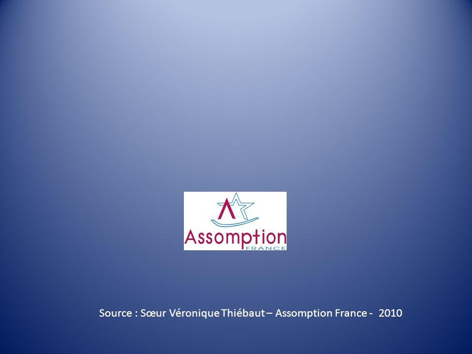 Source : Sœur Véronique Thiébaut – Assomption France - 2010