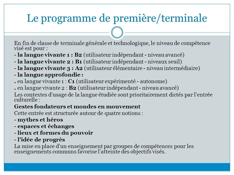 Le programme de première/terminale