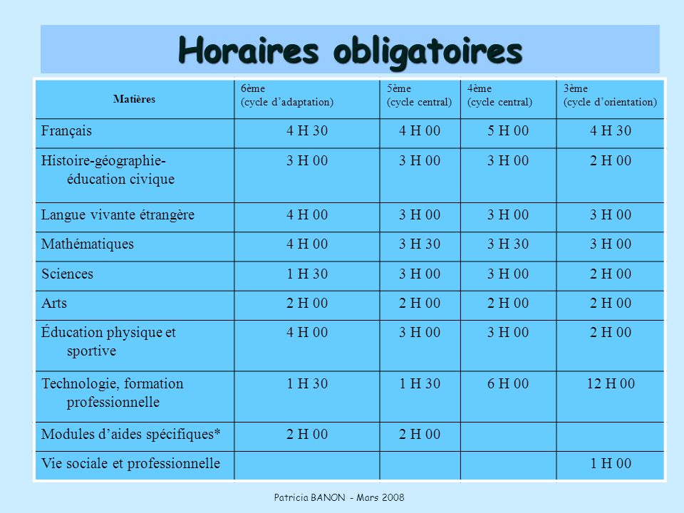 Horaires obligatoires