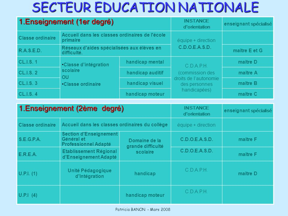 SECTEUR EDUCATION NATIONALE