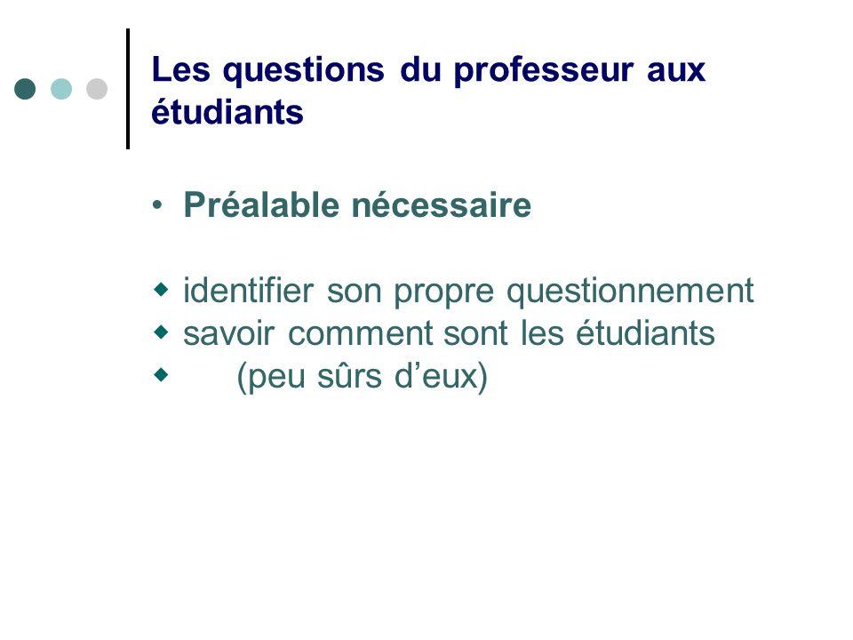 Les questions du professeur aux étudiants