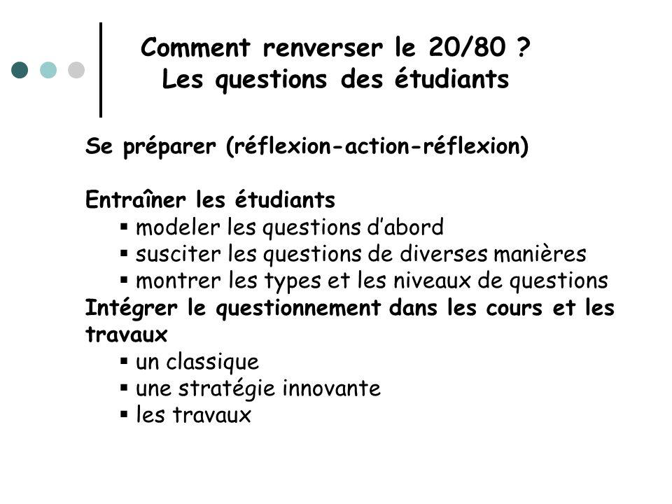 Les questions des étudiants