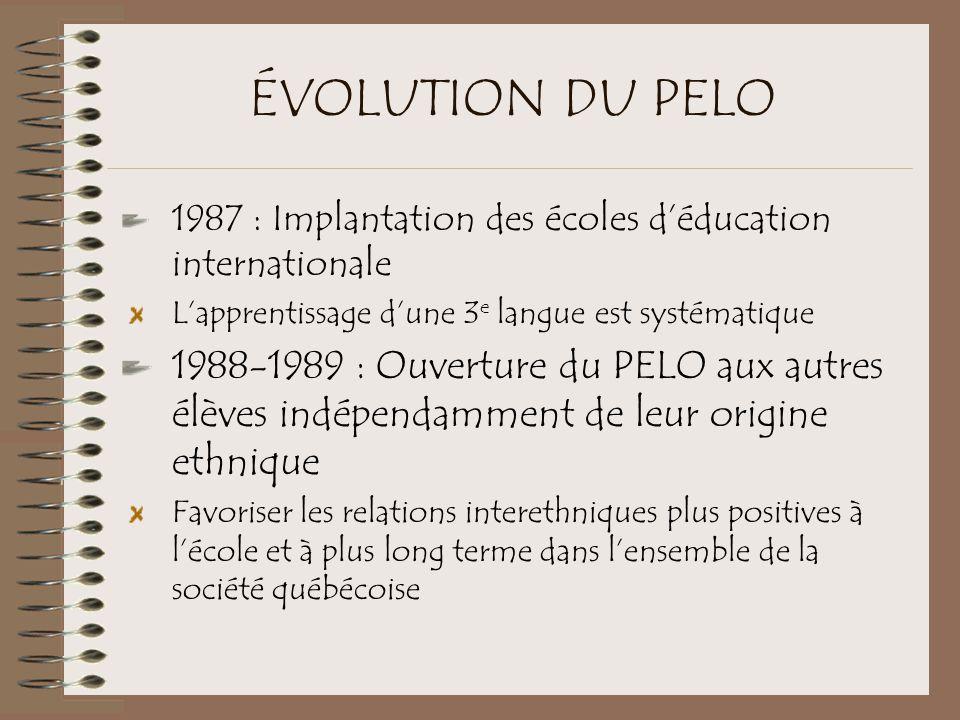 ÉVOLUTION DU PELO 1987 : Implantation des écoles d'éducation internationale. L'apprentissage d'une 3e langue est systématique.