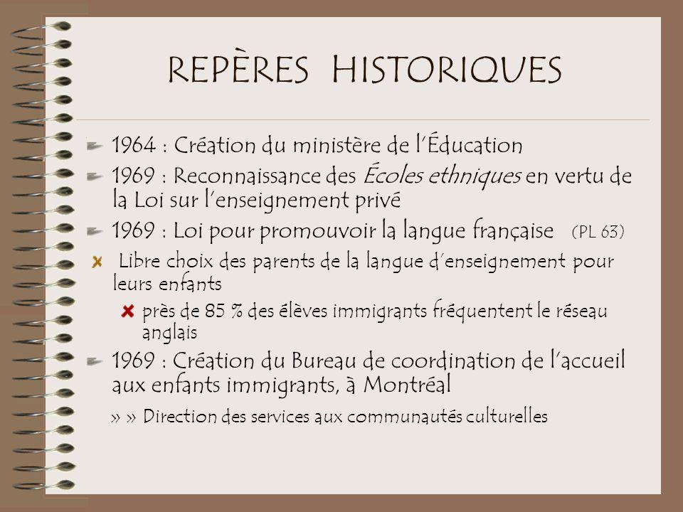 REPÈRES HISTORIQUES 1964 : Création du ministère de l'Éducation