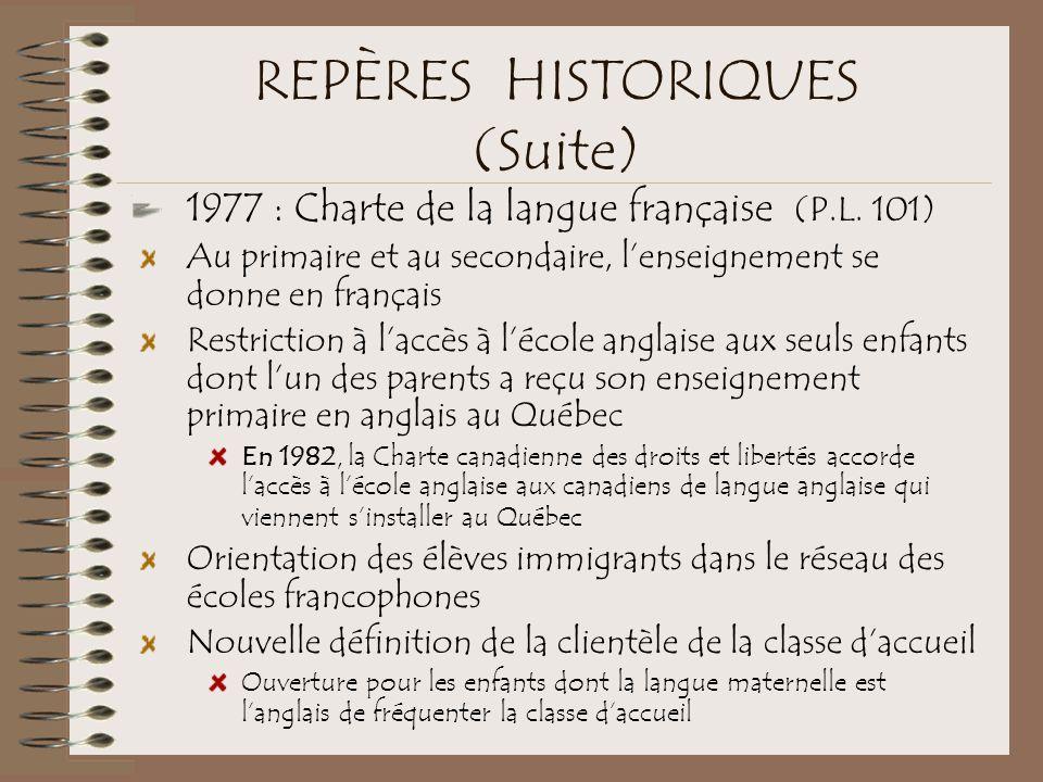 REPÈRES HISTORIQUES (Suite)